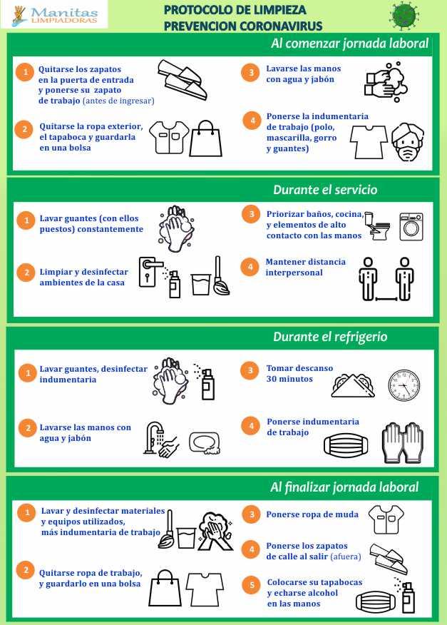protocolo de prevención servicio limpieza